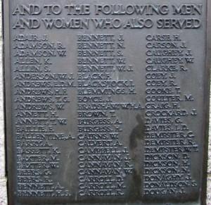 Comber War Memorial SWW served 1