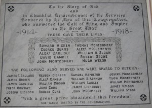 War Memorials 036 Conlig Presbya
