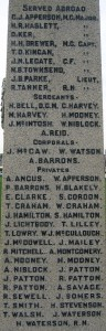 Groomsport War Mem FWW Served Abroad